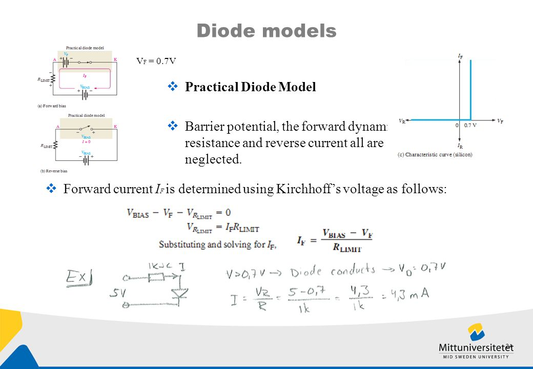 Diode models Practical Diode Model