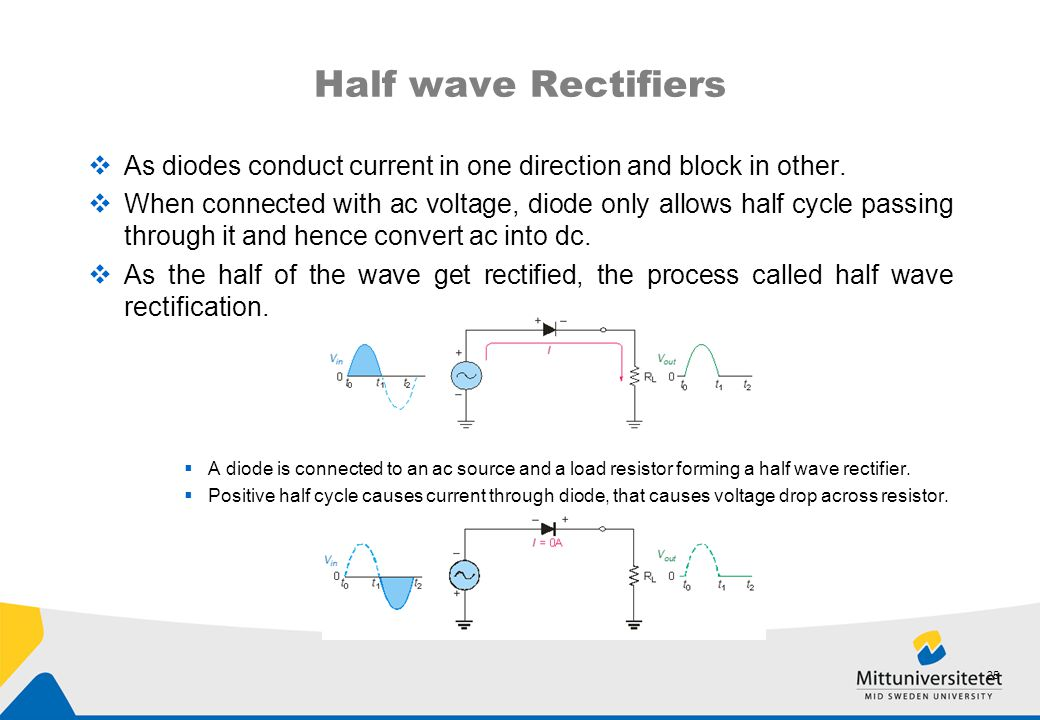 Half wave Rectifiers As diodes conduct current in one direction and block in other.