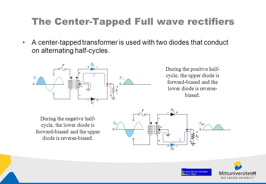 The Center-Tapped Full wave rectifiers