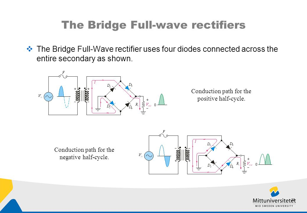 The Bridge Full-wave rectifiers