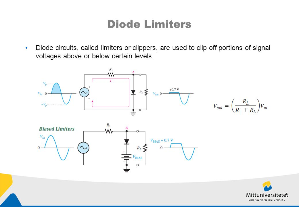 Diode Limiters Diode circuits, called limiters or clippers, are used to clip off portions of signal voltages above or below certain levels.