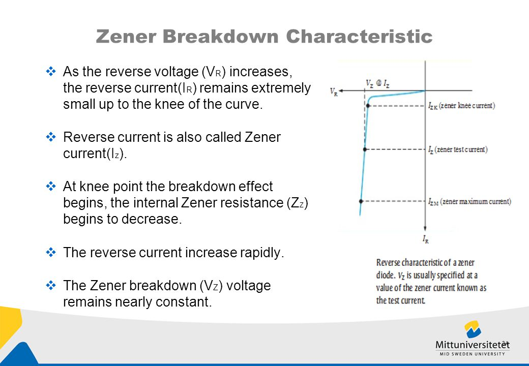 Zener Breakdown Characteristic