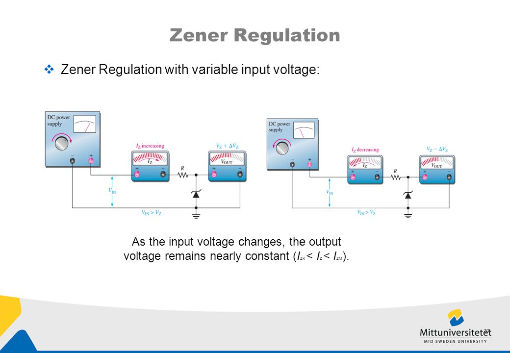 Zener Regulation Zener Regulation with variable input voltage: