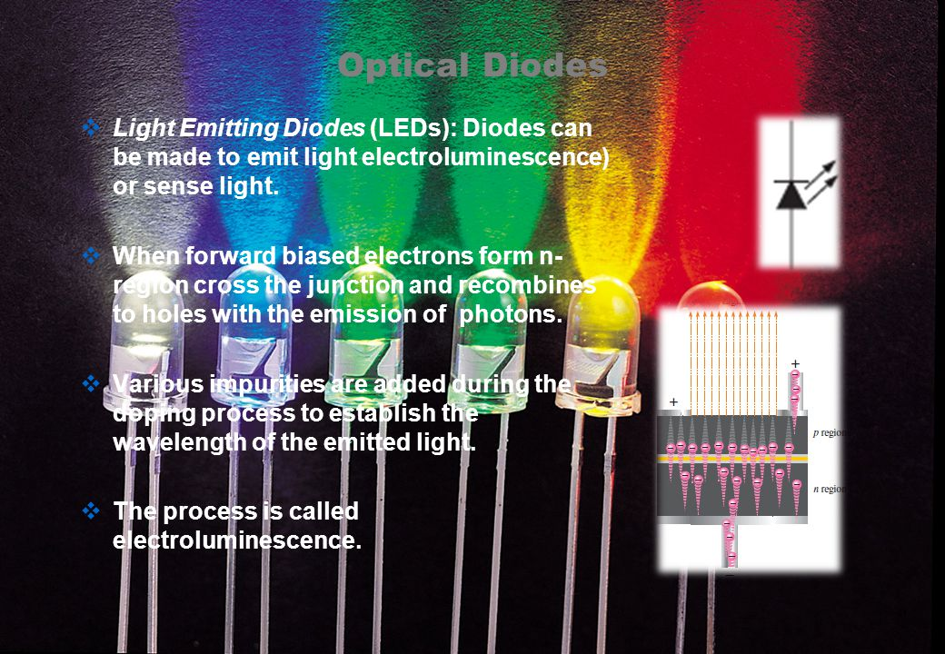 Optical Diodes Light Emitting Diodes (LEDs): Diodes can be made to emit light electroluminescence) or sense light.