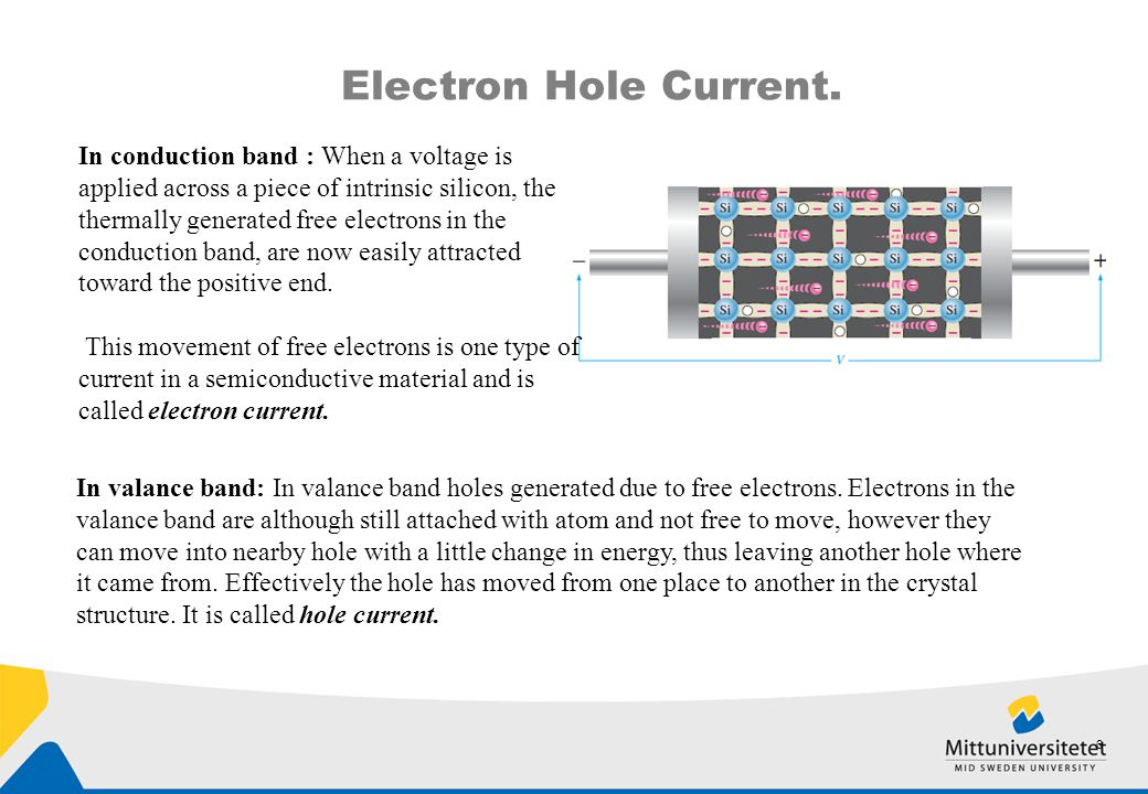 Electron Hole Current.