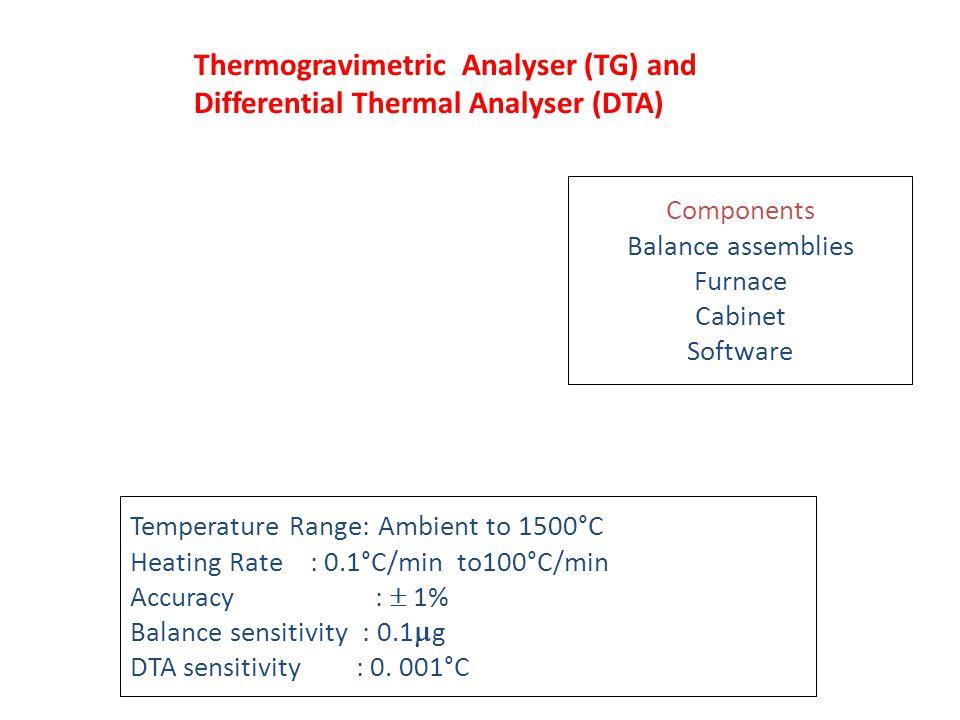 Thermogravimetric Analyser (TG) and