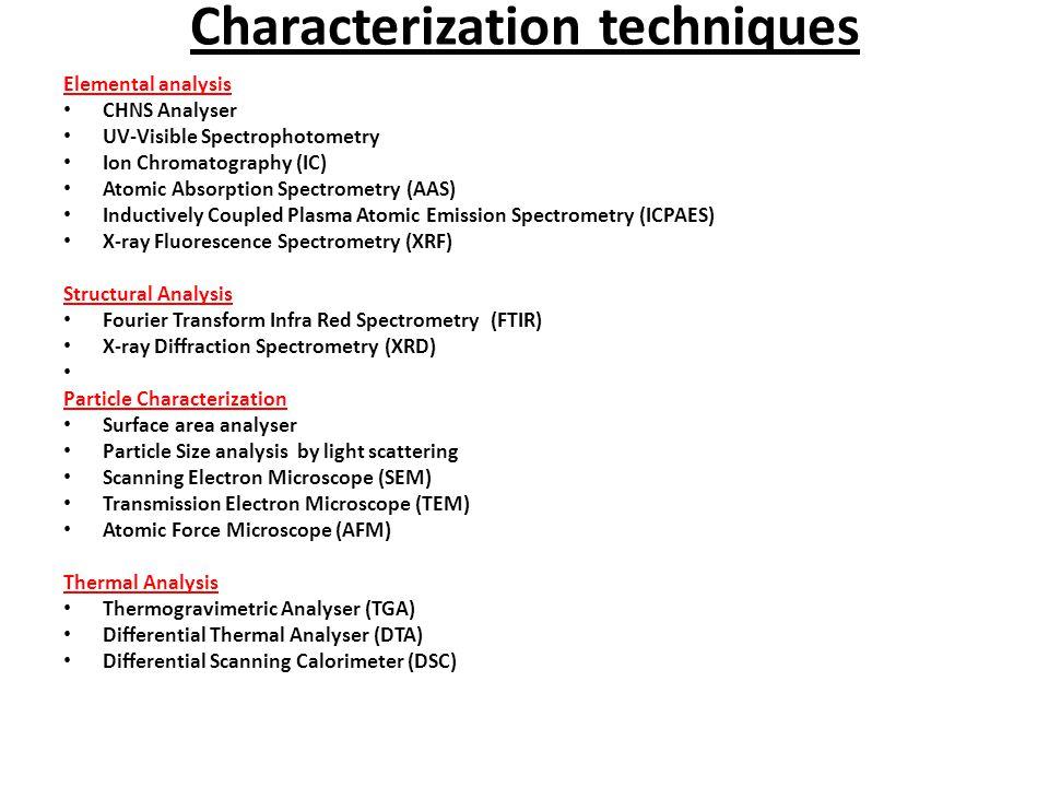 Characterization techniques