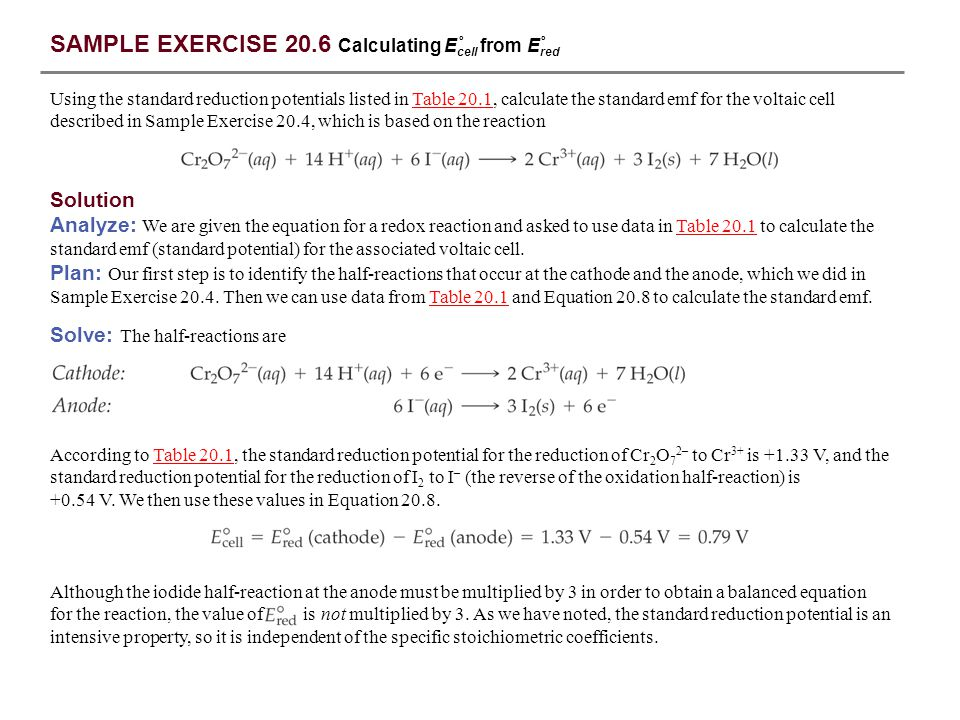 SAMPLE EXERCISE 20.6 Calculating Ecell from Ered