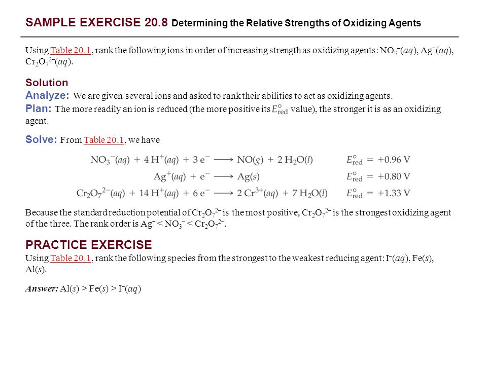 SAMPLE EXERCISE 20.8 Determining the Relative Strengths of Oxidizing Agents