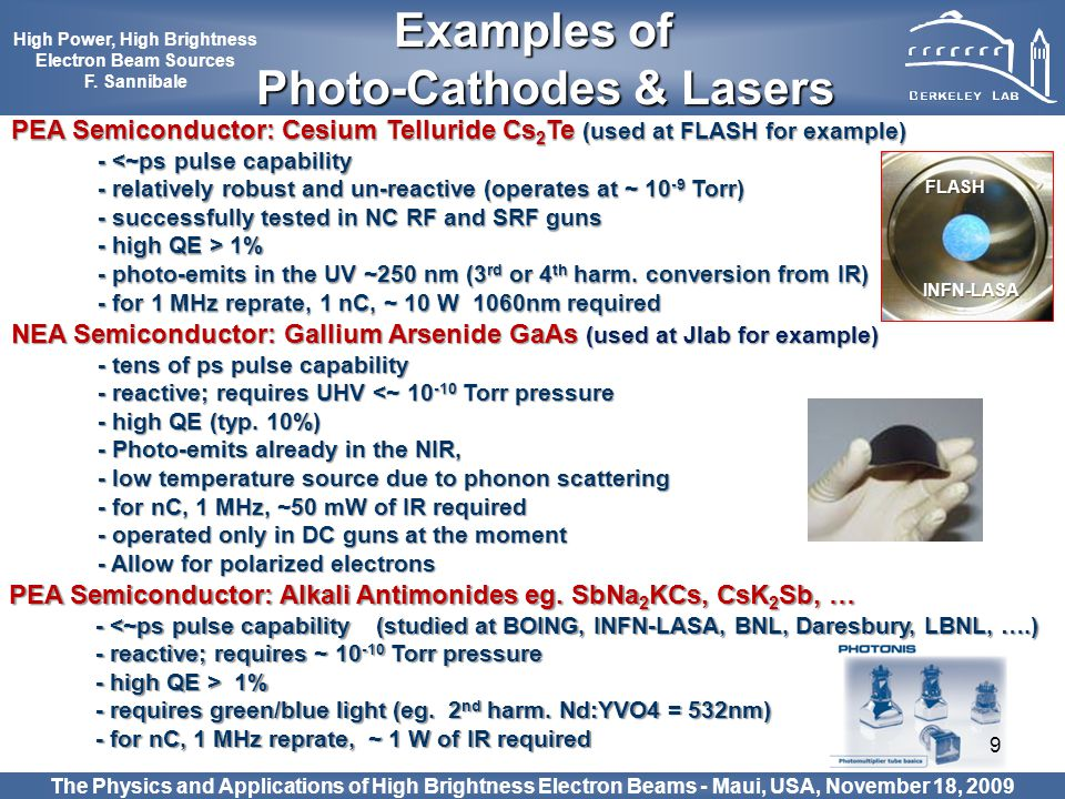 Photo-Cathodes & Lasers High Power, High Brightness