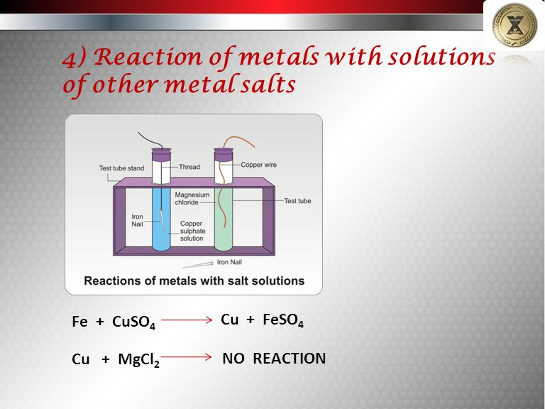4) Reaction of metals with solutions of other metal salts