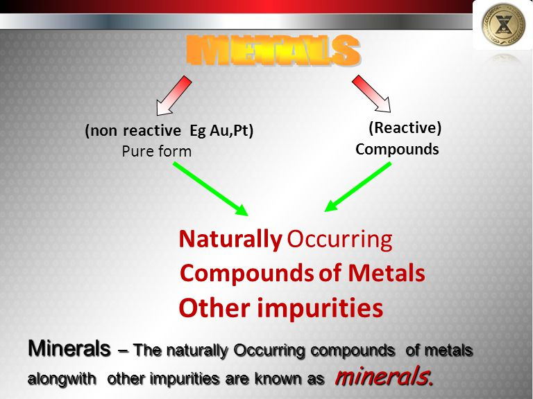 Other impurities MINERALS METALS Naturally Occurring