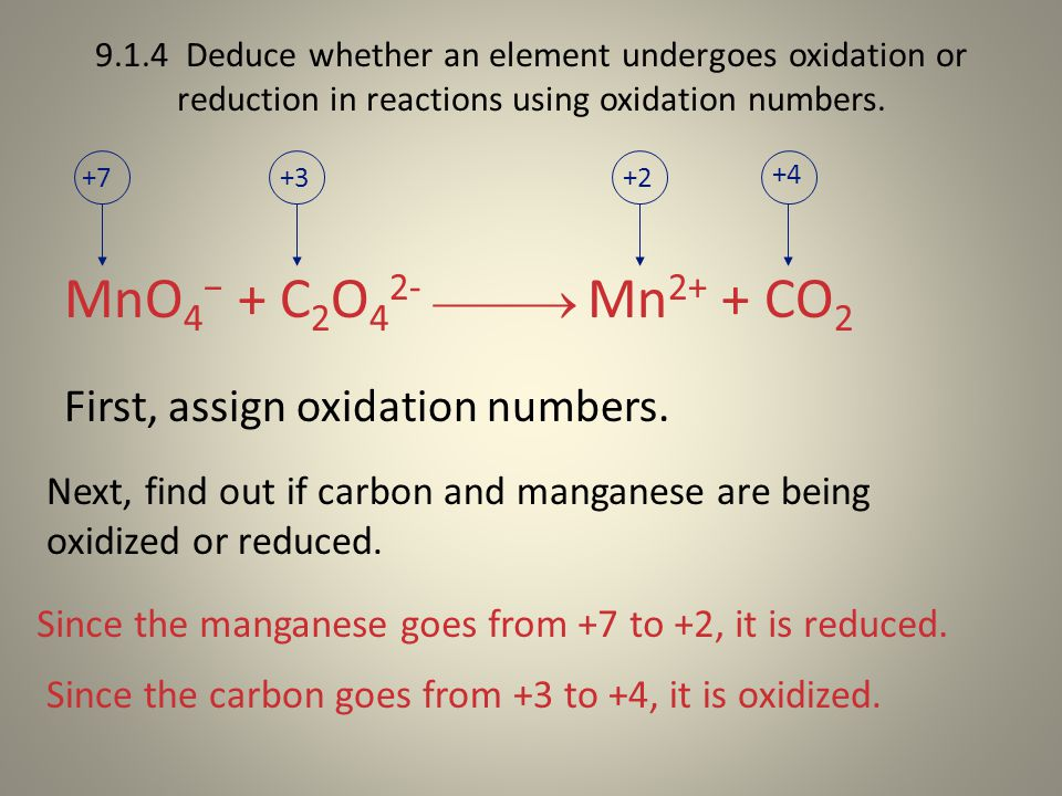 MnO4− + C2O42-  Mn2+ + CO2 First, assign oxidation numbers.