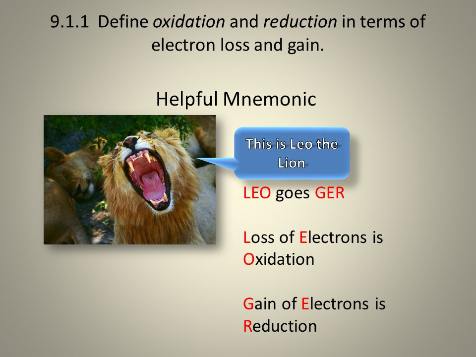 9.1.1 Define oxidation and reduction in terms of electron loss and gain.