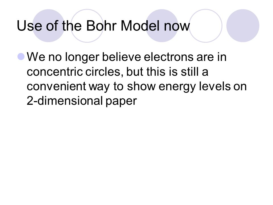 Use of the Bohr Model now