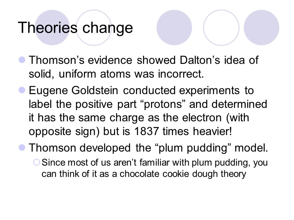 Theories change Thomson's evidence showed Dalton's idea of solid, uniform atoms was incorrect.