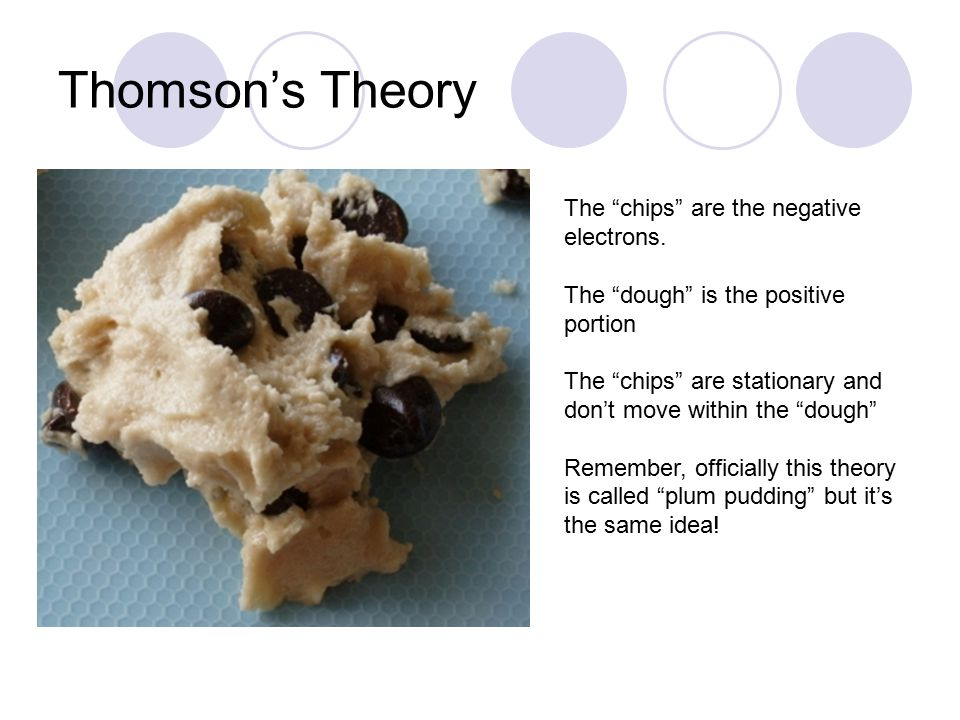 Thomson's Theory The chips are the negative electrons.