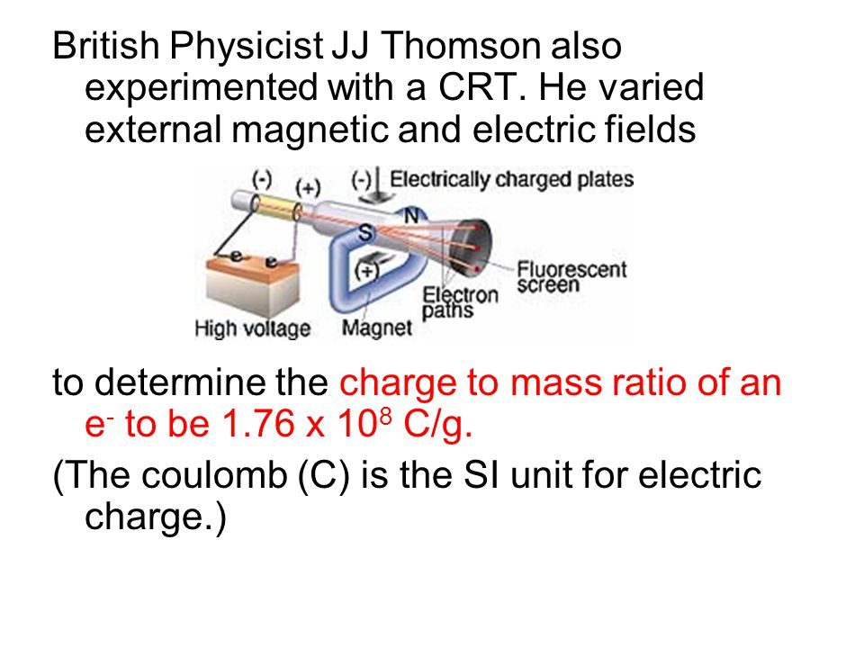 British Physicist JJ Thomson also experimented with a CRT