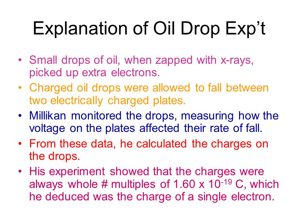 Explanation of Oil Drop Exp't