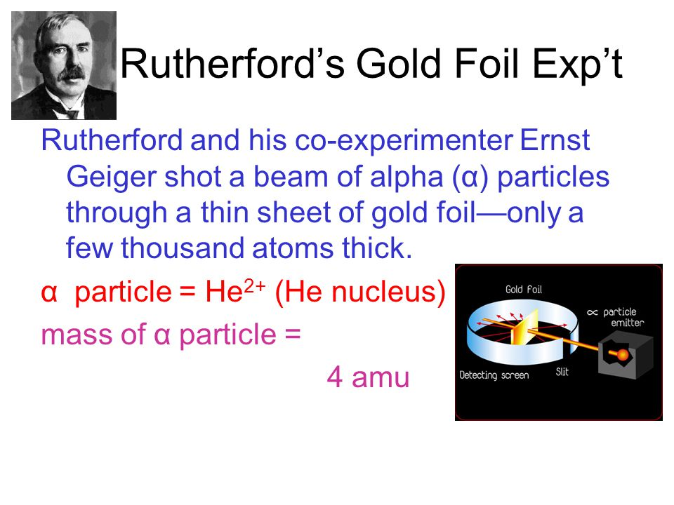Rutherford's Gold Foil Exp't