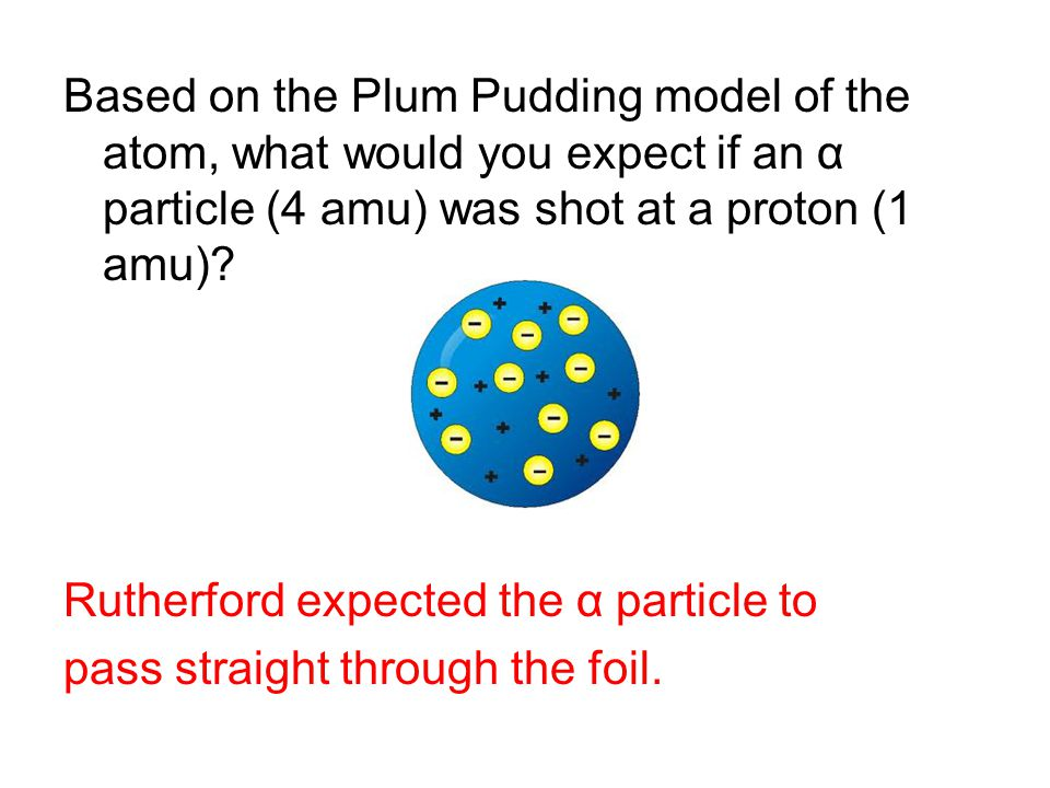 Based on the Plum Pudding model of the atom, what would you expect if an α particle (4 amu) was shot at a proton (1 amu)