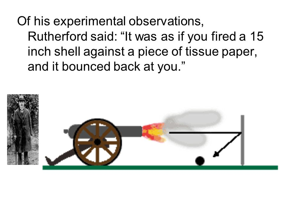 Of his experimental observations, Rutherford said: It was as if you fired a 15 inch shell against a piece of tissue paper, and it bounced back at you.