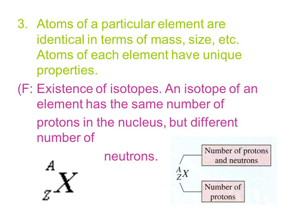 Atoms of a particular element are identical in terms of mass, size, etc. Atoms of each element have unique properties.