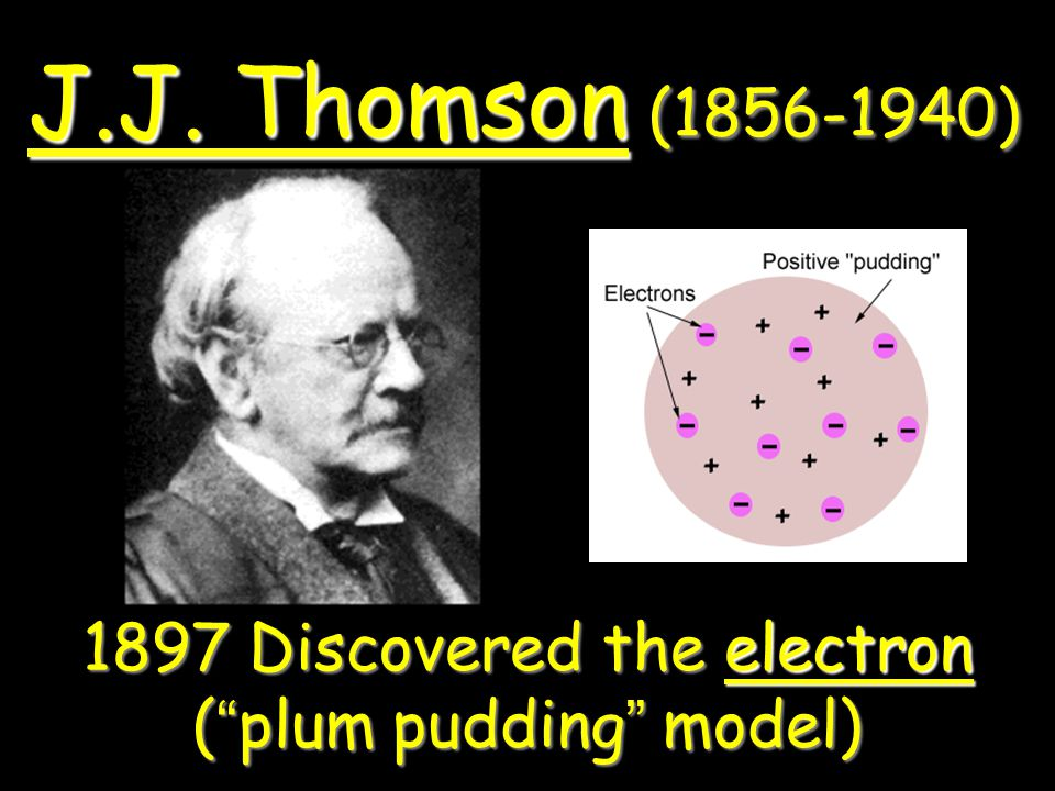 J.J. Thomson (1856-1940) 1897 Discovered the electron