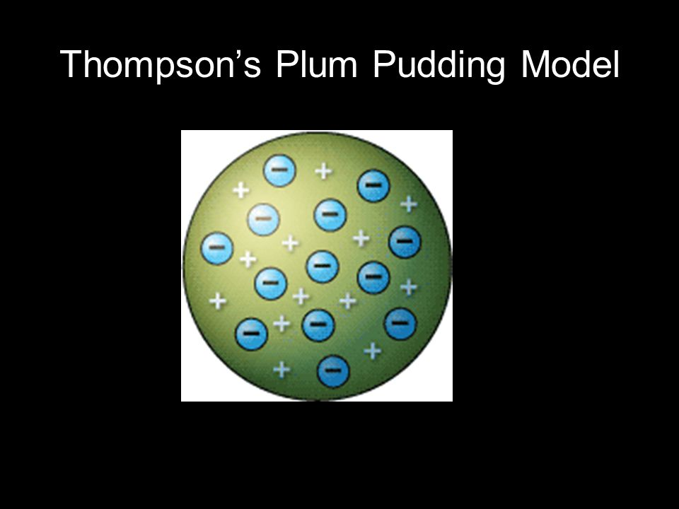 Thompson's Plum Pudding Model