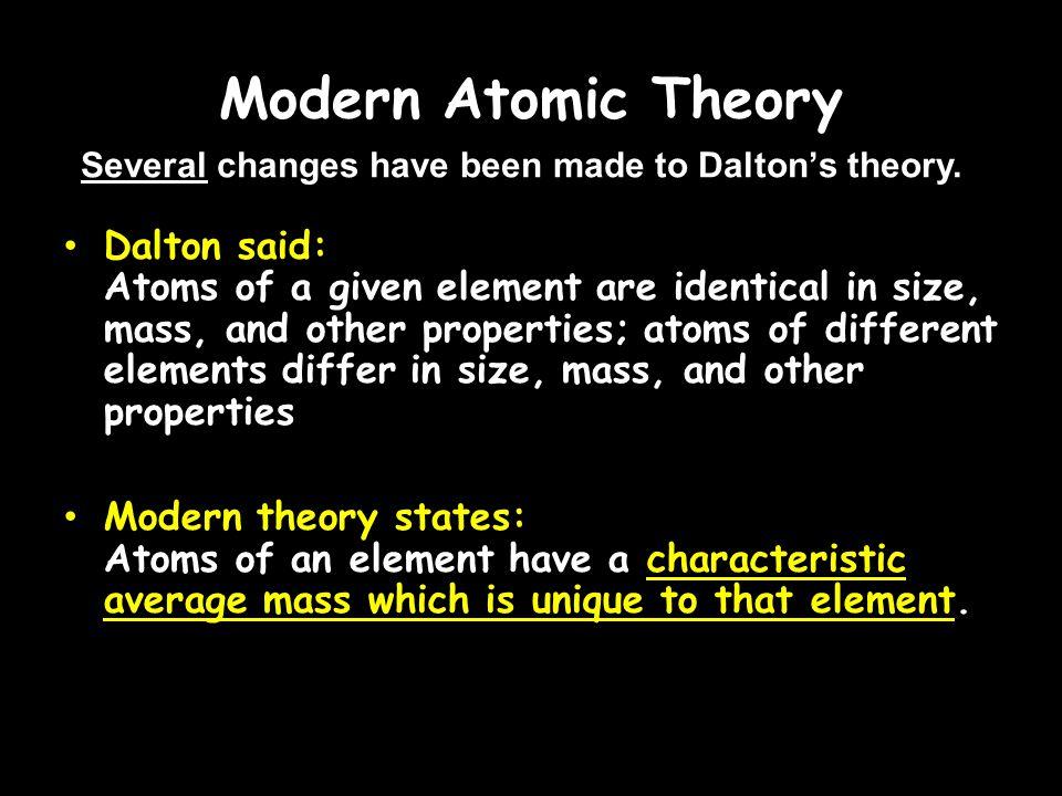 Modern Atomic Theory Dalton said: