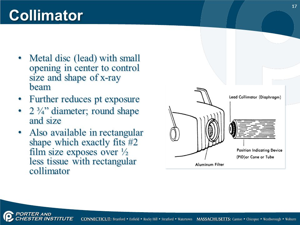 Collimator Metal disc (lead) with small opening in center to control size and shape of x-ray beam. Further reduces pt exposure.