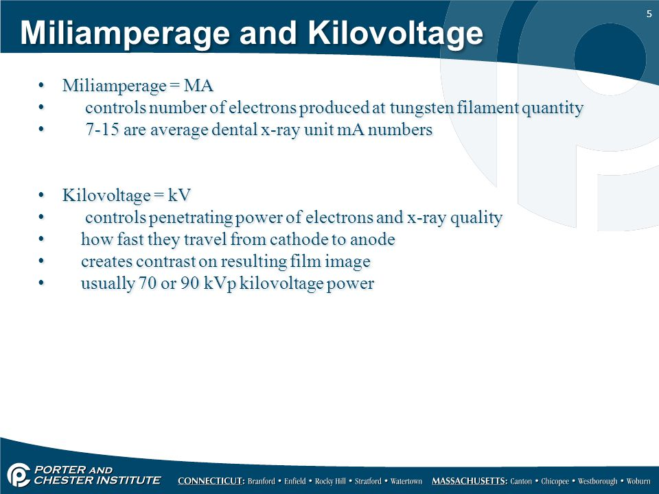 Miliamperage and Kilovoltage