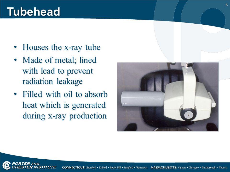 Tubehead Houses the x-ray tube