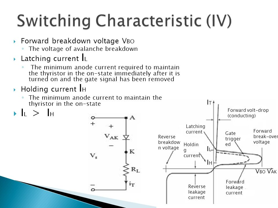 Switching Characteristic (IV)