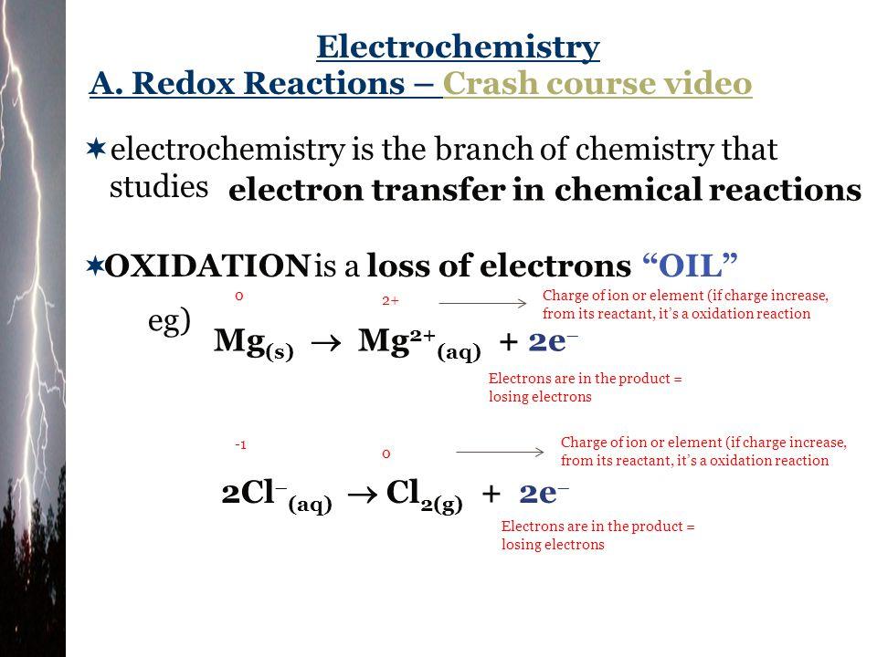 A. Redox Reactions – Crash course video