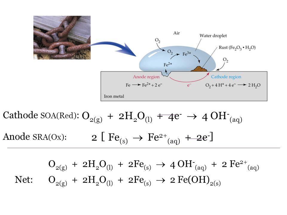 O2(g) + 2H2O(l) + 4e-  4 OH-(aq)