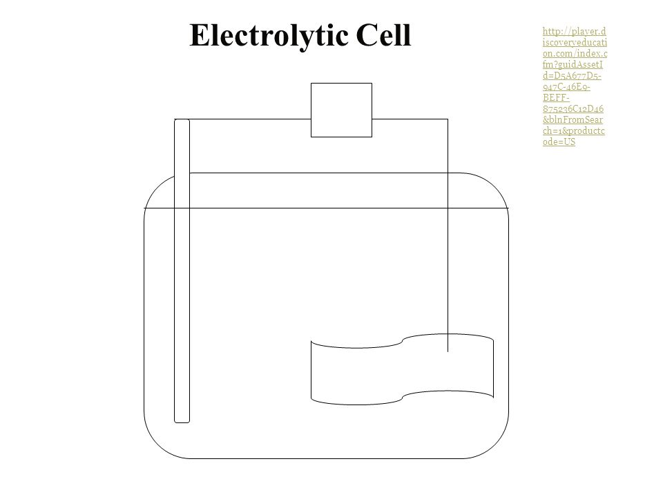 Electrolytic Cell http://player.discoveryeducation.com/index.cfm guidAssetId=D5A677D5-947C-46E9-BEFF-875236C12D46&blnFromSearch=1&productcode=US.