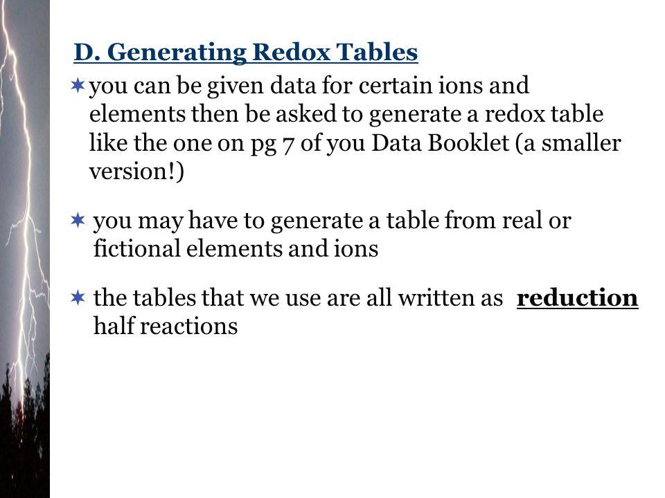 D. Generating Redox Tables