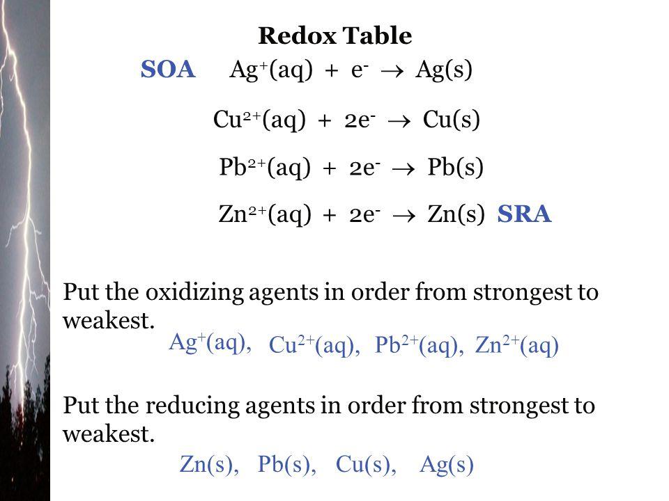 Redox Table SOA. Ag+(aq) + e-  Ag(s) Cu2+(aq) + 2e-  Cu(s) Pb2+(aq) + 2e-  Pb(s) Zn2+(aq) + 2e-  Zn(s)