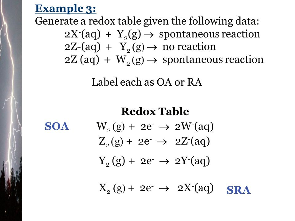 Example 3: Generate a redox table given the following data: 2X-(aq) + Y2(g)  spontaneous reaction.