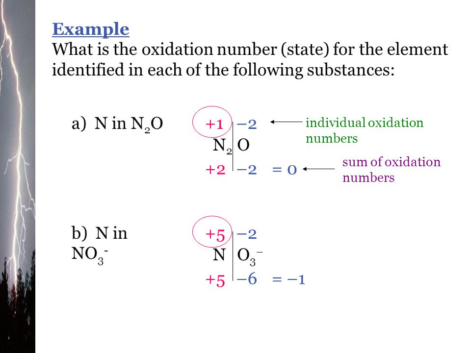 Example What is the oxidation number (state) for the element identified in each of the following substances: