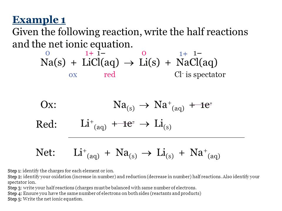 Na(s) + LiCl(aq)  Li(s) + NaCl(aq)