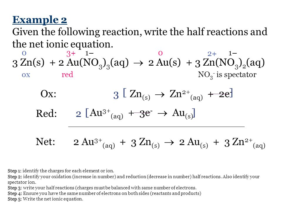 writing ionic equations for redox reactions