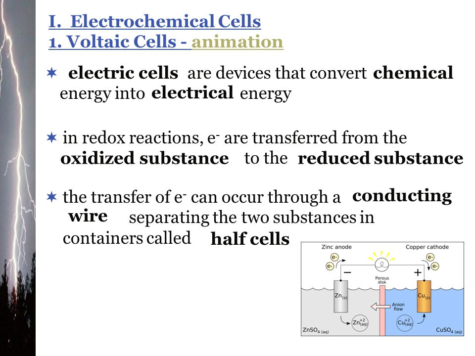 I. Electrochemical Cells