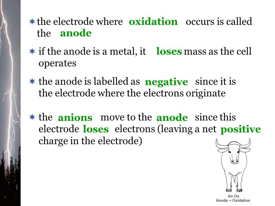 the electrode where occurs is called the