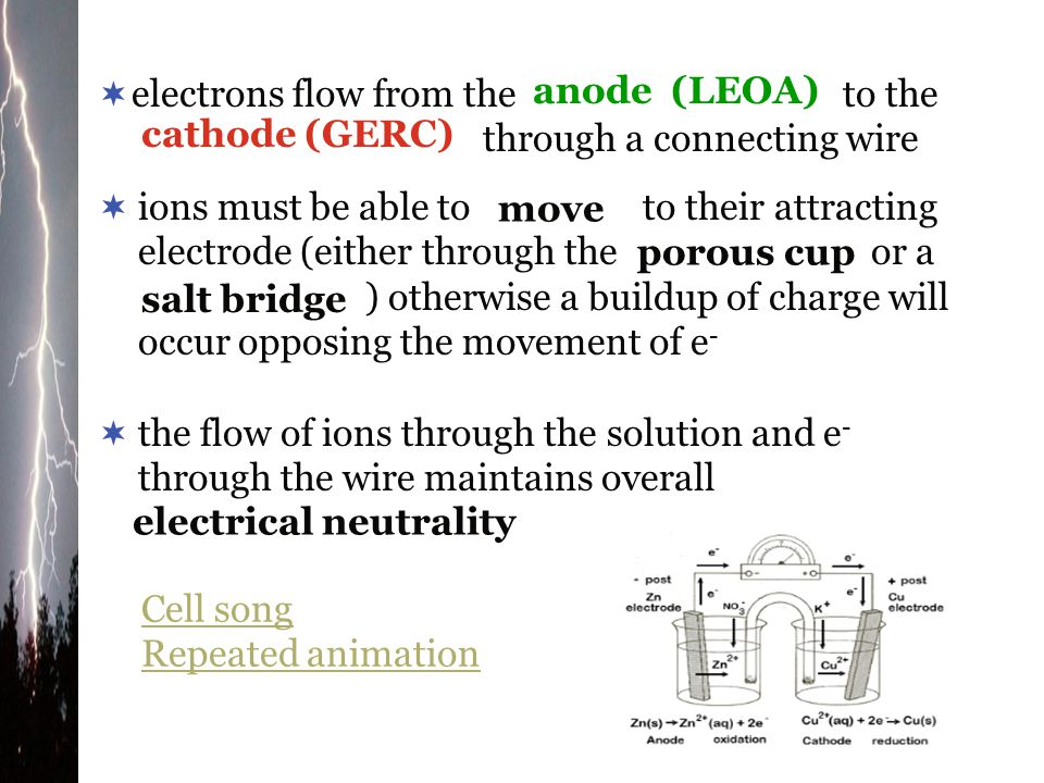 electrons flow from the to the through a connecting wire