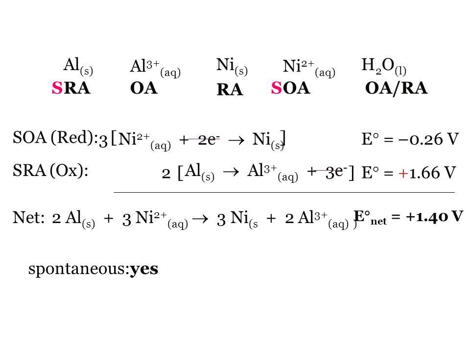 2 Al(s) + 3 Ni2+(aq)  3 Ni(s + 2 Al3+(aq) )