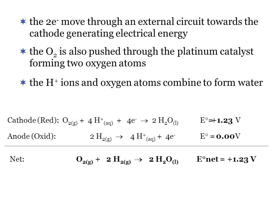 the H+ ions and oxygen atoms combine to form water