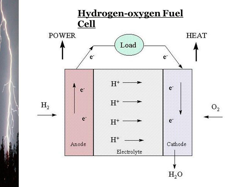 Hydrogen-oxygen Fuel Cell