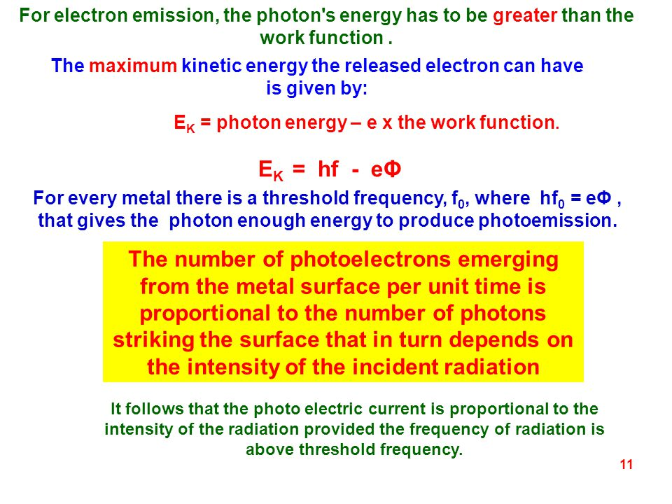 For electron emission, the photon s energy has to be greater than the work function .